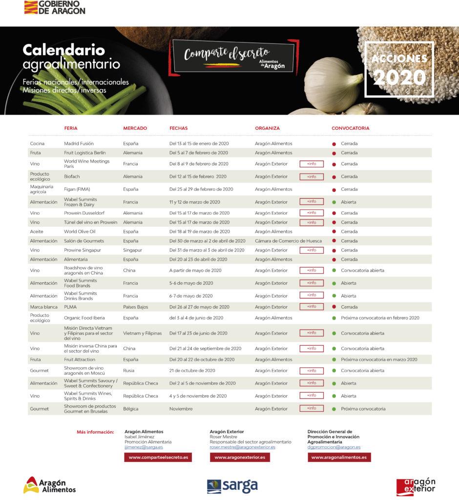 Calendario Internacional Agroalimentario de Promoción