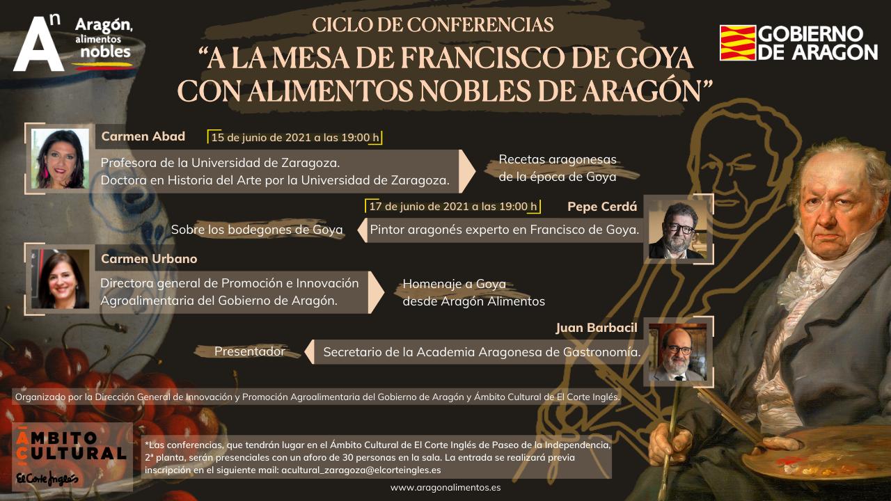 A la mesa con Francisco de Goya